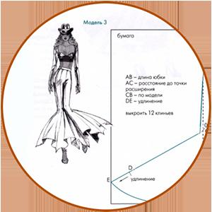 06.клин-годе-ассимметрия